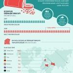İlaç sektöründen ihracat atağı