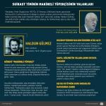 GRAFİKLİ - Suikast timinin makineli tüfekçisinin yalanları
