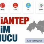 GAZİANTEP yerel seçim sonuçları! Tüm ilçelerin oy oranları açıklandı...