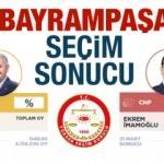 Bayrampaşa seçim sonuçları ilan edildi! 2019 İlçeyi AK Parti mi CHP mi aldı?