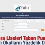 Ankara Liseleri taban puanları 2019 nitelikli okullar yüzdelik dilimleri