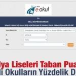 2019  Antalya Liseleri taban puanları nitelikli okullar yüzdelik dilimleri