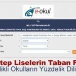 2019 Gaziantep liseleri kontenjan ve taban puanları! MEB yüzdelik dilimleri..