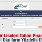 İzmir Liseleri taban puanları! 2019 nitelikli okullar yüzdelik dilimleri