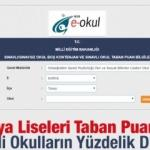 Konya Liseleri taban puanları! 2019 nitelikli okullar yüzdelik dilimleri..