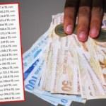 2020 Emekli maaş zammı! En düşük ve en yüksek SSK, Bağ- Kur emekli maaşı kaç TL?