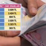 2020 AGİ ve asgari ücret zam oranı: Ocak ayında maaşlar ne kadar olacak?