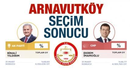 Arnavutköy seçim sonuçları açıklandı! Ak Parti ve CHP arasındaki fark ne kadar?