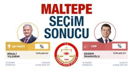 Maltepe seçim sonuçları paylaşıldı! Maltepe'de AK Parti CHP oyları aktarıldı