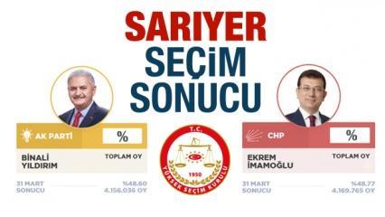 Sarıyer seçim sonuçları belli oldu (anlık)! İşte Sarıyer AK Parti CHP oyları