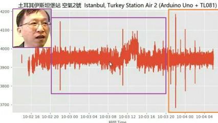 İstanbulluları 7 şiddetinde depremle korkutmuştu! Maskesi düştü