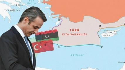 Yunan uzman Nikolas: Türkiye inisiyatifi yeniden kazandı